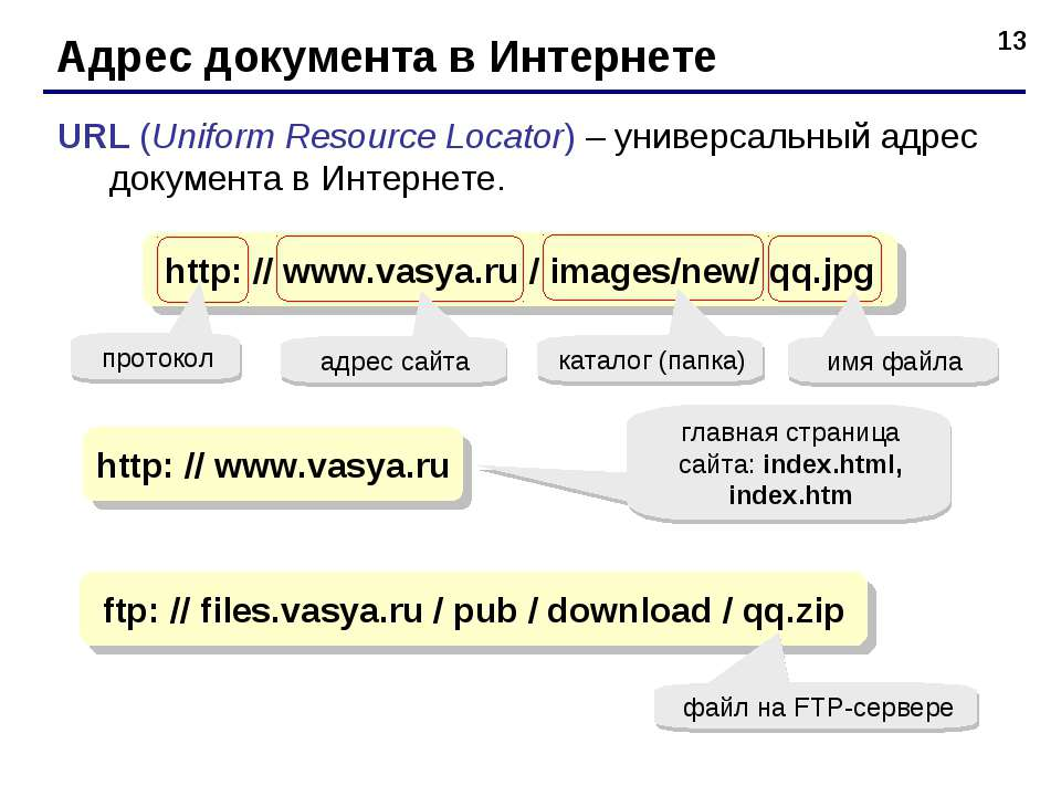 * Адрес документа в Интернете URL (Uniform Resource Locator) – универсальный ...