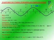 ЗА ДОПОМОГОЮ ГРАФІКА ПРОВЕДЕМО ДОСЛІДЖЕННЯ ФУНКЦІЇ: -6 у -2π D(y): х Є R Е(у)...