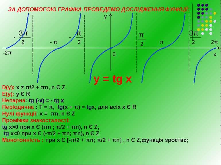 2π π π - - - 0 -2π х у ЗА ДОПОМОГОЮ ГРАФІКА ПРОВЕДЕМО ДОСЛІДЖЕННЯ ФУНКЦІЇ: у ...