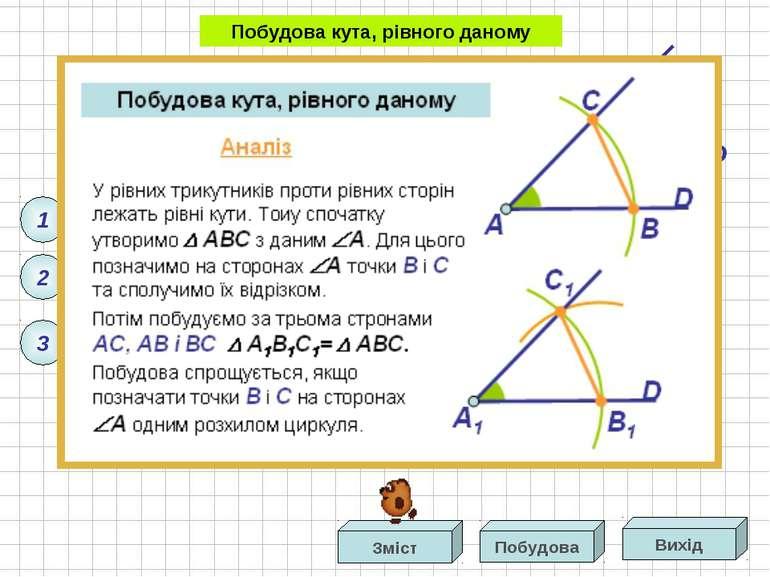 Побудова кута, рівного даному Аналіз Тоді, А1 = А як кути рівних трикутників,...