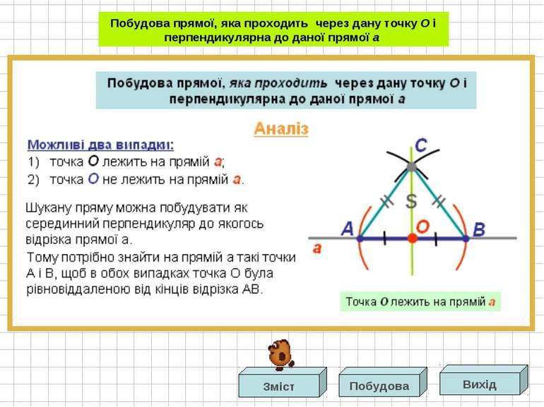 Доведення Аналіз Точка О лежить на прямій а АCО= BСО за трьома сторонами. Том...