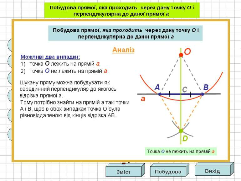 Доведення Тоді, OAC = DAC за двома сторонами і кутом між ними. З рівності цих...