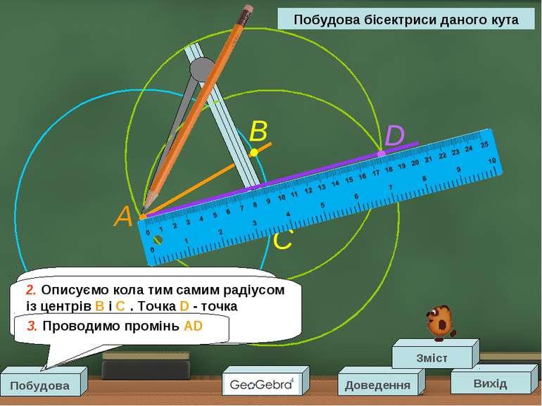 A B C D Вихід Доведення Зміст Побудова бісектриси даного кута Побудова 1. Опи...