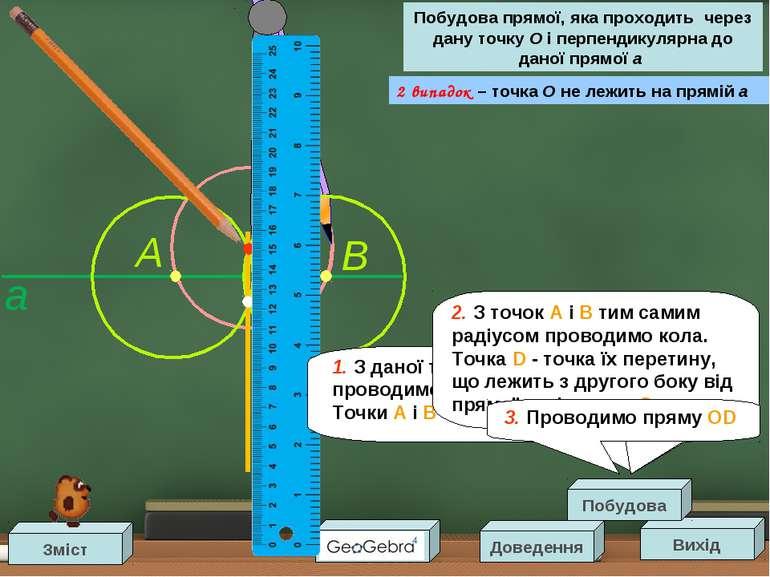 2 випадок – точка O не лежить на прямій a A B a Вихід Доведення Побудова прям...