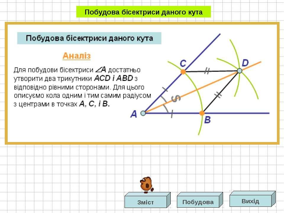 Аналіз Доведення АCD= ABD за трьома сторонами. Тому CAD = BAD. Отже, промінь ...