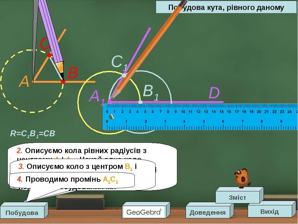 Побудова кута, рівного даному A D A1 C B1 C1 B Вихід Доведення Зміст R=C1B1=C...