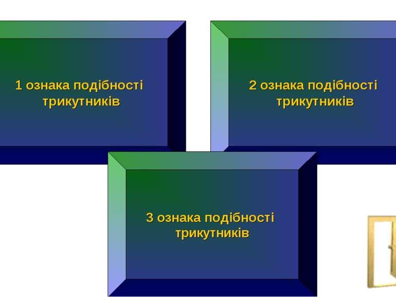 1 ознака подібності трикутників 2 ознака подібності трикутників 3 ознака поді...