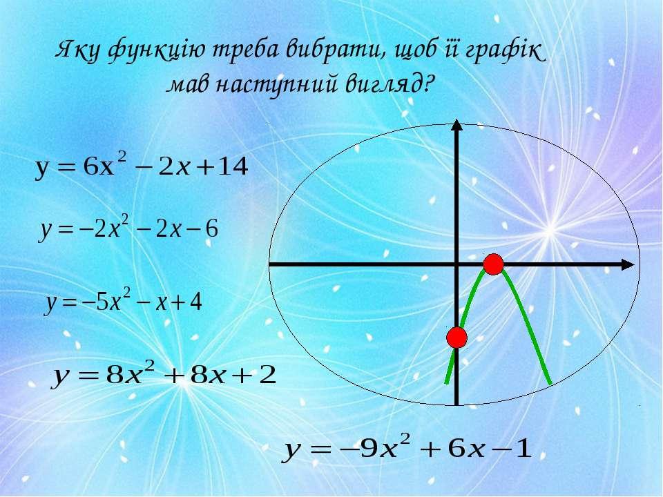 Яку функцію треба вибрати, щоб її графік мав наступний вигляд?