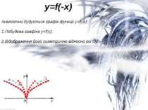Аналогічно будується графік функції y=f(-x): Побудова графіка y=f(x); Відобра...