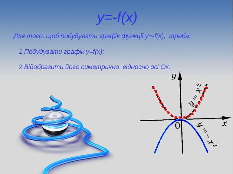 Для того, щоб побудувати графік функції y=-f(x), треба: 1.Побудувати графік y...