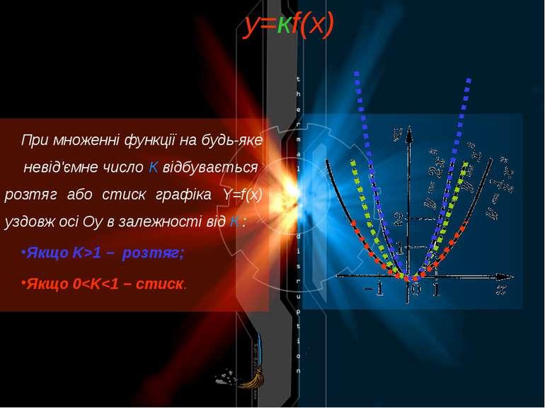y=кf(x) При множенні функції на будь-яке невід'ємне число К відбувається розт...