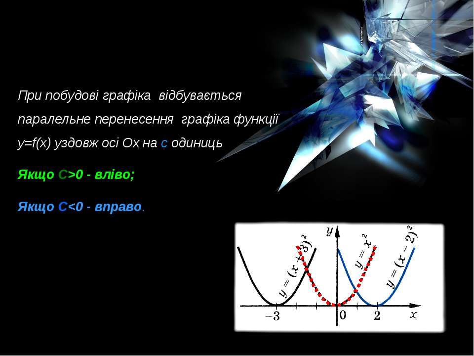 Y=f(x+c) При побудові графіка відбувається паралельне перенесення графіка фун...