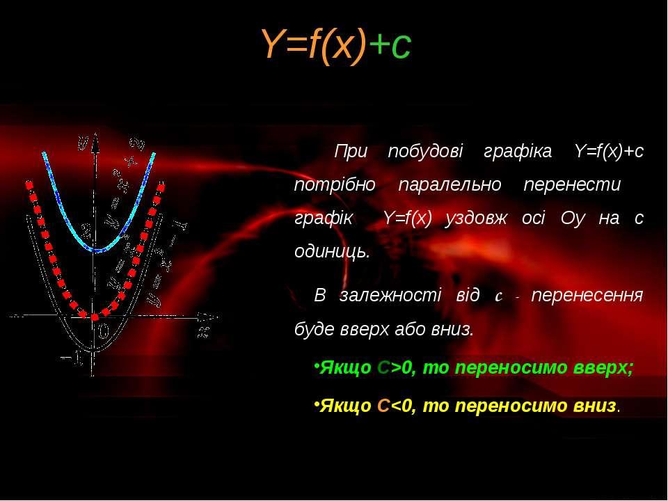 Y=f(x)+c При побудові графіка Y=f(x)+c потрібно паралельно перенести графік Y...