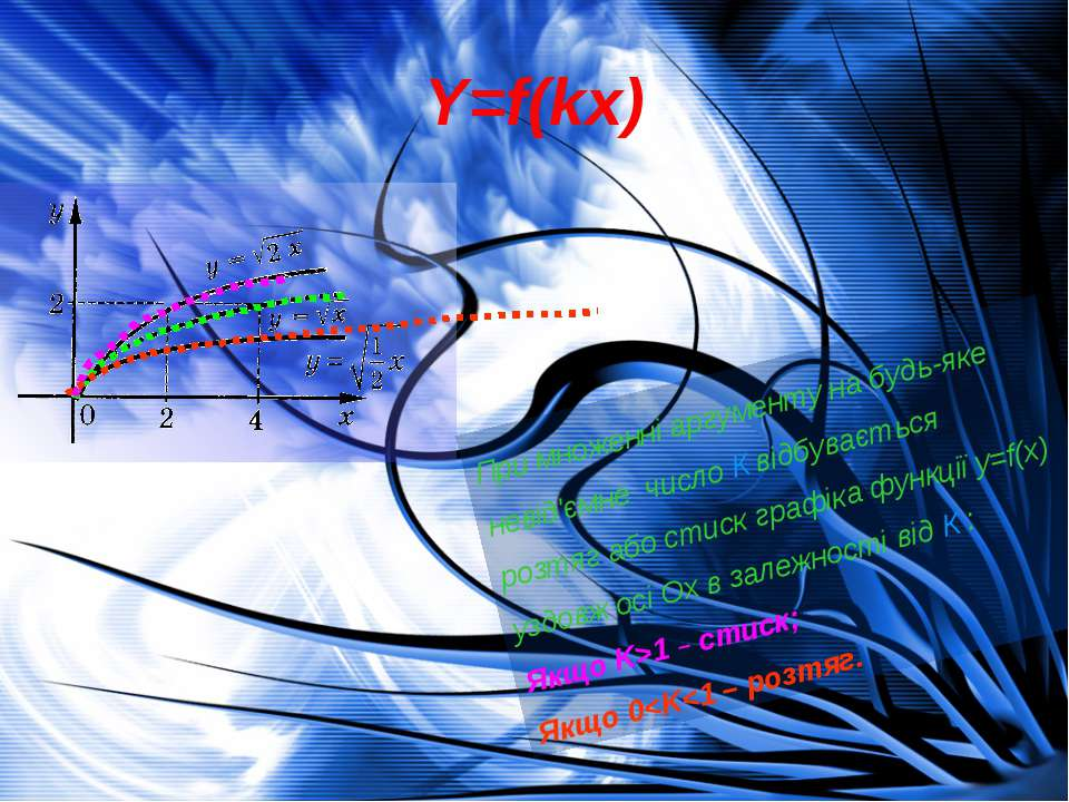 Y=f(kx) При множенні аргументу на будь-яке невід'ємне число К відбувається ро...