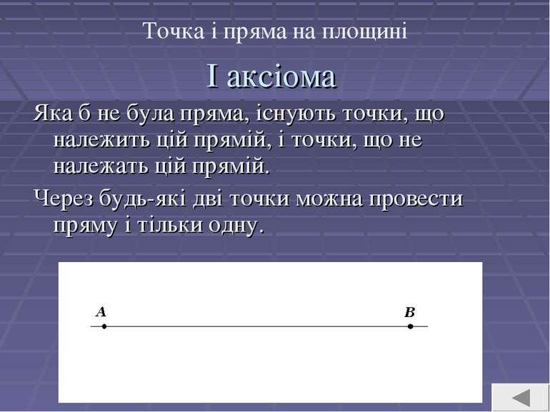 І аксіома Яка б не була пряма, існують точки, що належить цій прямій, і точки...