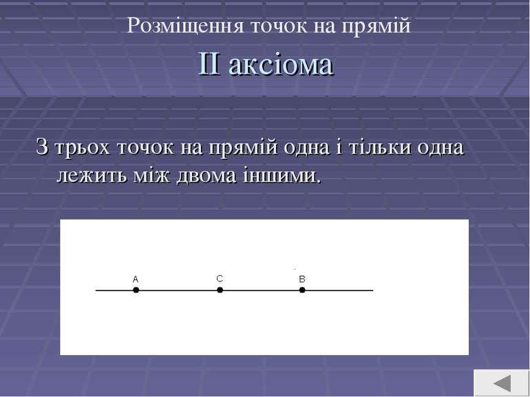ІІ аксіома З трьох точок на прямій одна і тільки одна лежить між двома іншими.