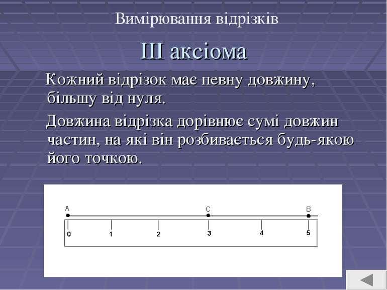 ІІІ аксіома Кожний відрізок має певну довжину, більшу від нуля. Довжина відрі...