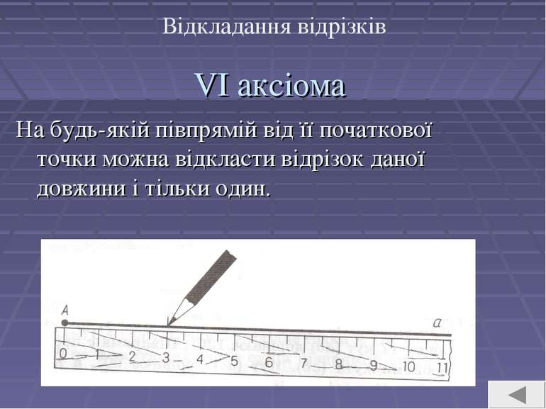 VI аксіома На будь-якій півпрямій від її початкової точки можна відкласти від...