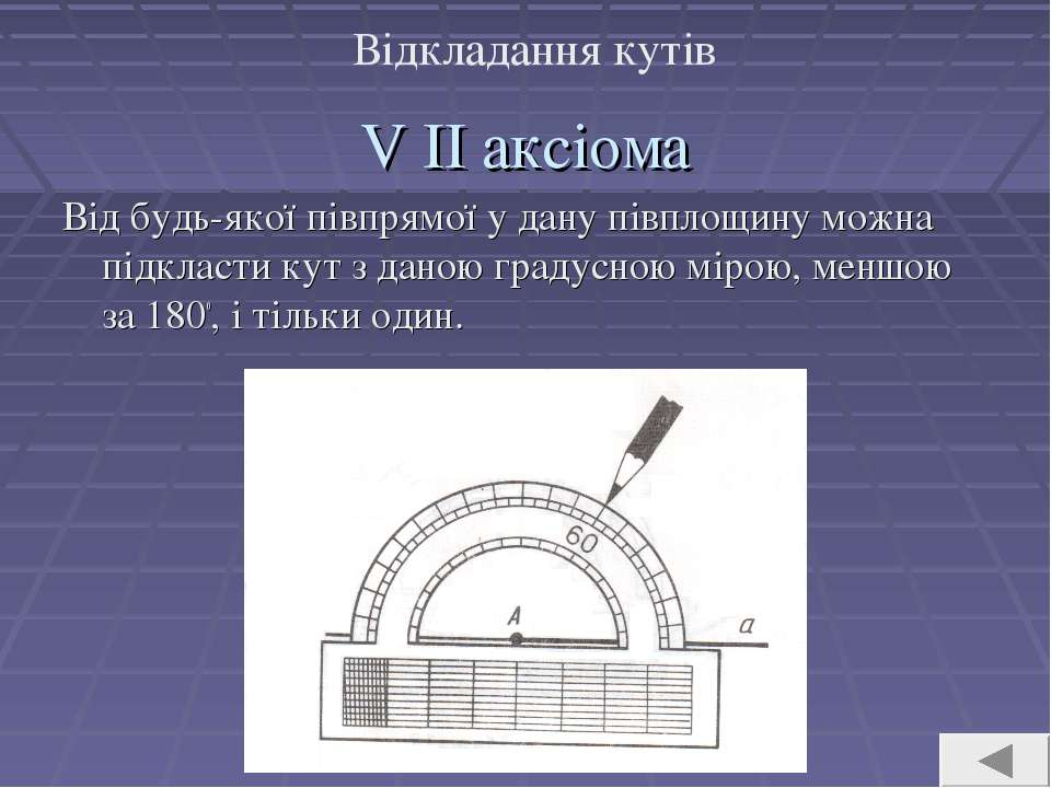 V II аксіома Від будь-якої півпрямої у дану півплощину можна підкласти кут з ...