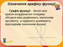 Означення графіку функції Графік функції – безліч всіх крапок координатної пл...