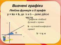 Вивчені графіки Лінійна функція и її графік y = kx + b, де k и b – деякі дійс...
