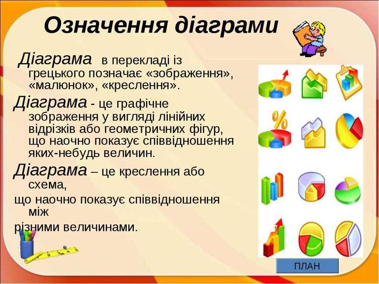 Означення діаграми Діаграма в перекладі із грецького позначає «зображення», «...