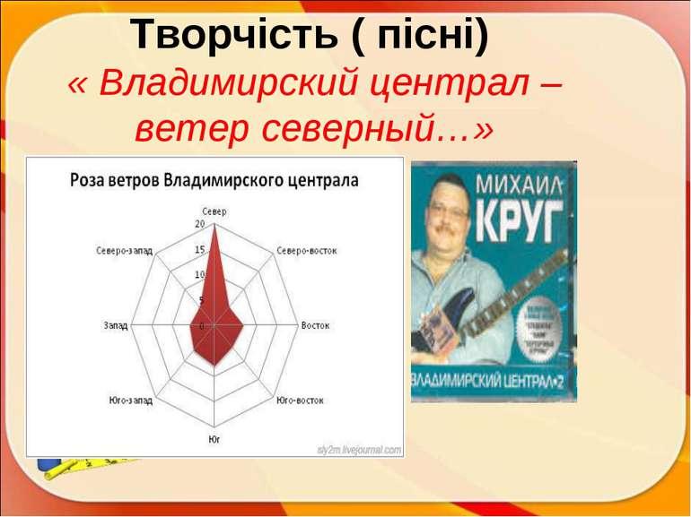 Творчість ( пісні) « Владимирский централ – ветер северный…»