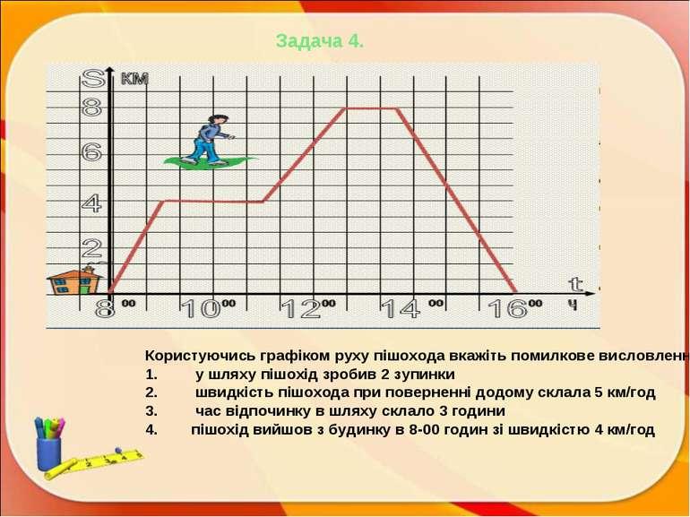 Задача 4. Користуючись графіком руху пішохода вкажіть помилкове висловлення ...