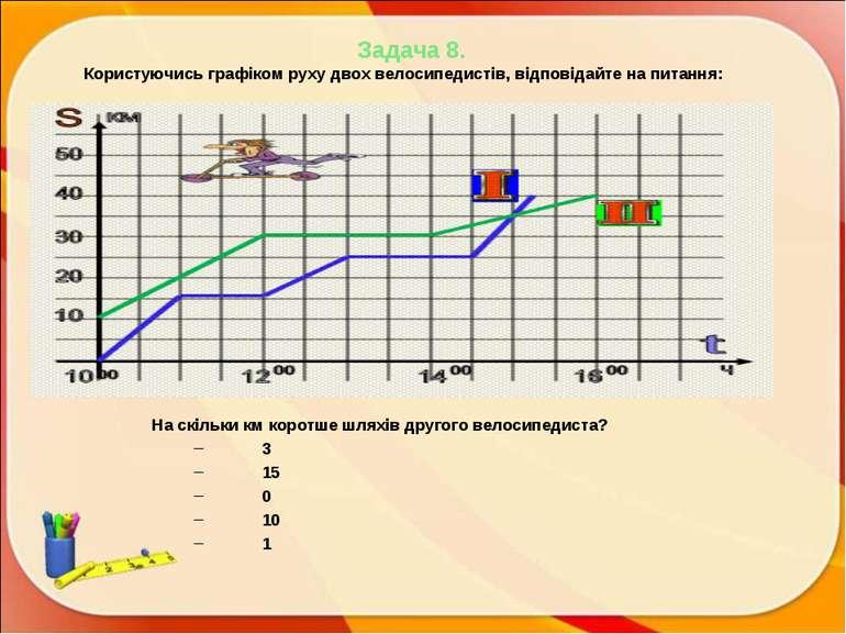 Задача 8. Користуючись графіком руху двох велосипедистів, відповідайте на пит...