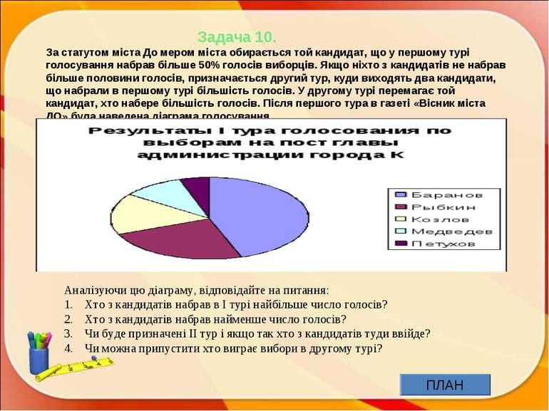 Задача 10. За статутом міста До мером міста обирається той кандидат, що у пер...