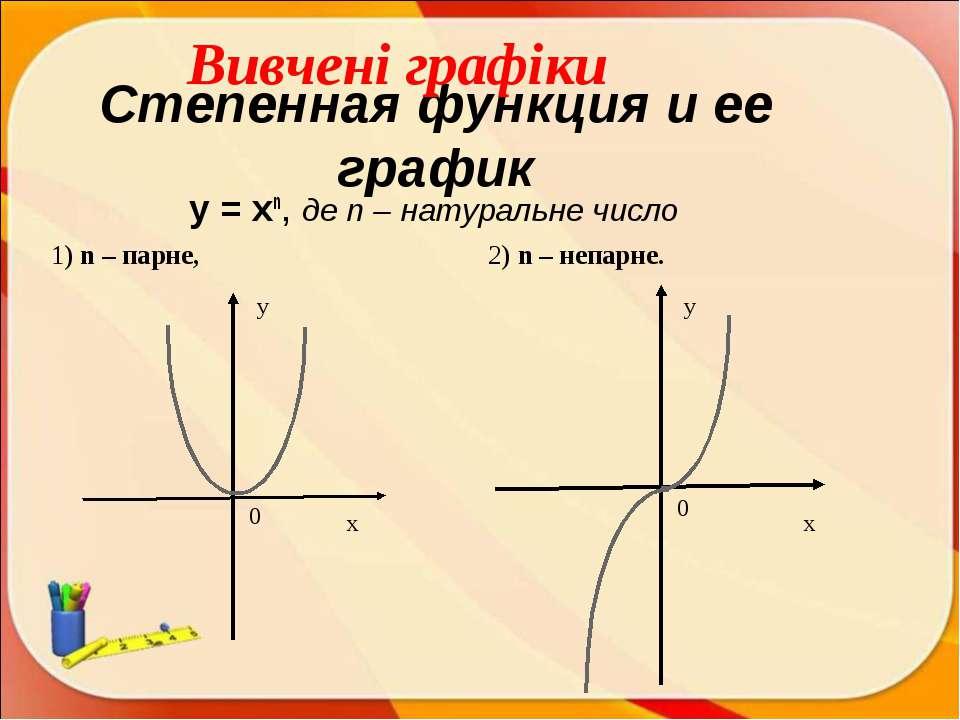 Степенная функция и ее график y = xn, де n – натуральне число 1) n – парне, 2...