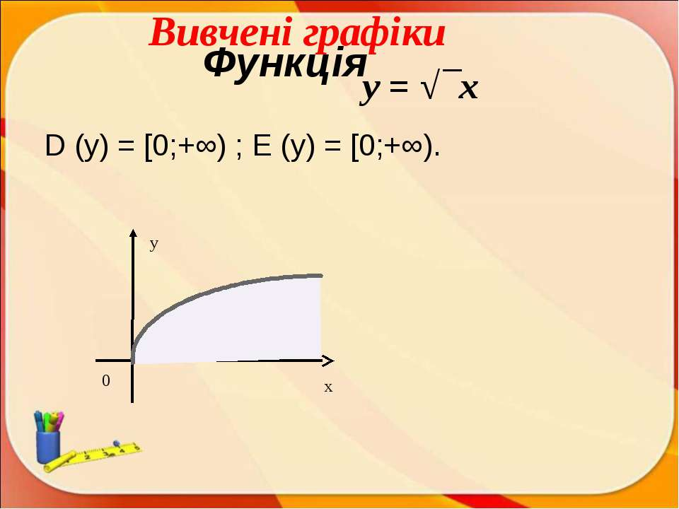 Функція D (y) = [0;+∞) ; E (y) = [0;+∞). y = √¯x x y 0 Вивчені графіки