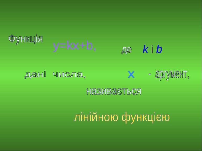 y=kx+b, х