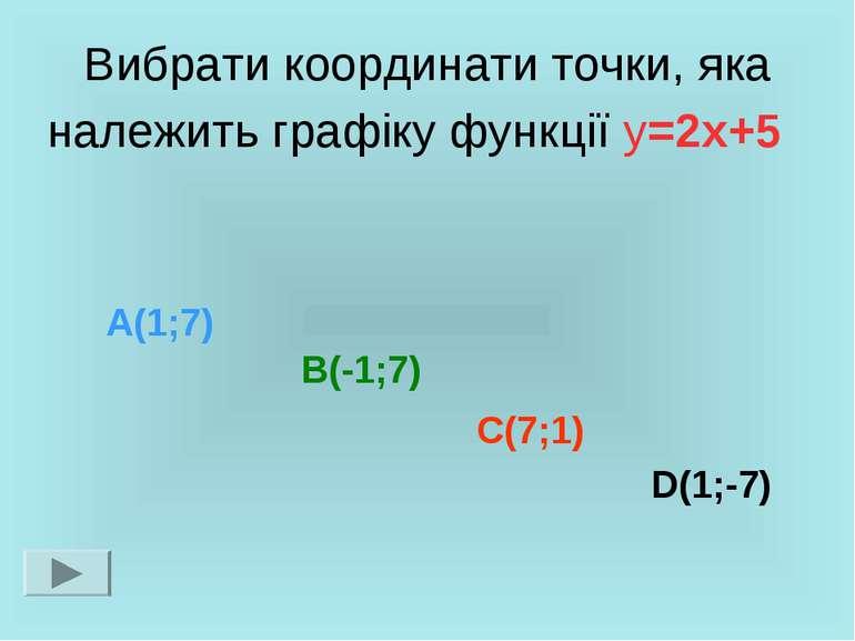 Вибрати координати точки, яка належить графіку функції у=2х+5
