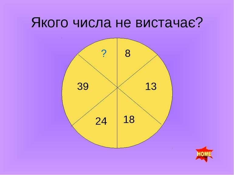 Якого числа не вистачає?