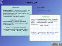 СУМА ПОДІЙ Поняття Приклади Сумою подій А і В називається подія С, що полягає...
