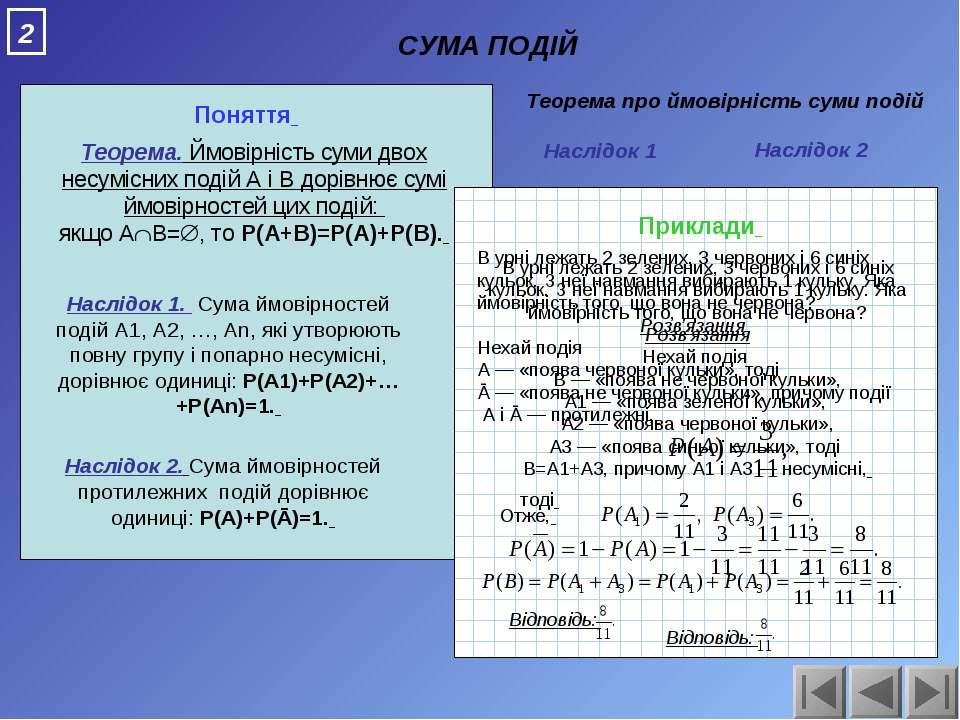 Поняття Приклади Теорема. Ймовірність суми двох несумісних подій А і В дорівн...