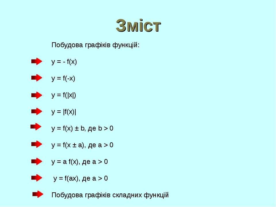 Зміст Побудова графіків функцій: y = - f(x) y = f(-x) y = f(|x|) у = |f(x)| у...