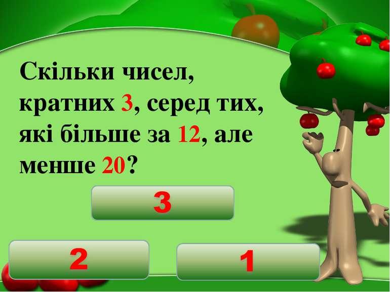 Скільки чисел, кратних 3, серед тих, які більше за 12, але менше 20?