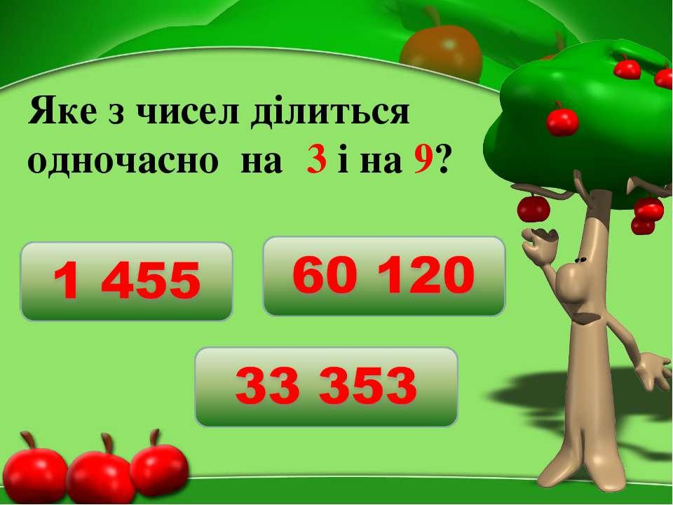 Яке з чисел ділиться одночасно на 3 і на 9?