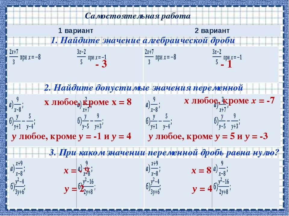 Самостоятельная работа 1. Найдите значение алгебраической дроби 2. Найдите до...