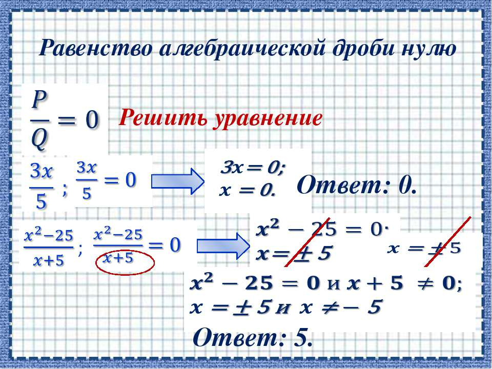 Равенство алгебраической дроби нулю  Решить уравнение    Ответ: 0.    ...