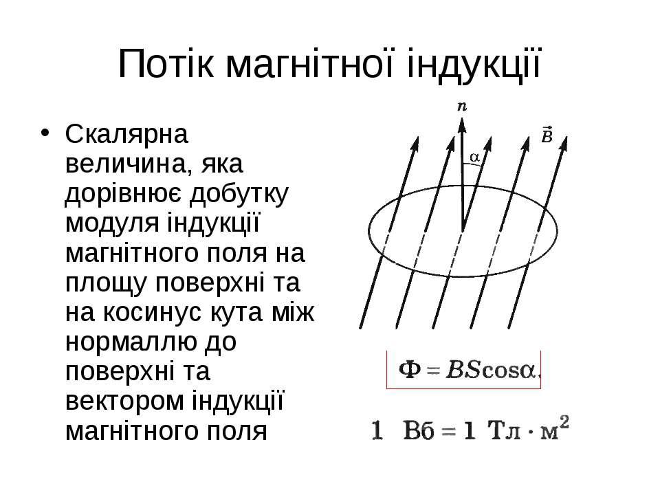 Потік магнітної індукції Скалярна величина, яка дорівнює добутку модуля індук...