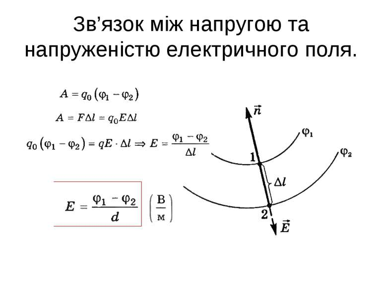 Зв'язок між напругою та напруженістю електричного поля.