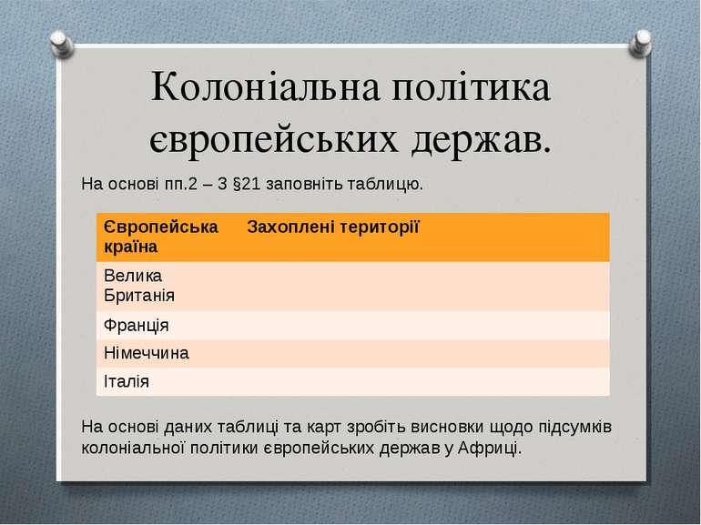 Колоніальна політика європейських держав. На основі пп.2 – 3 §21 заповніть та...