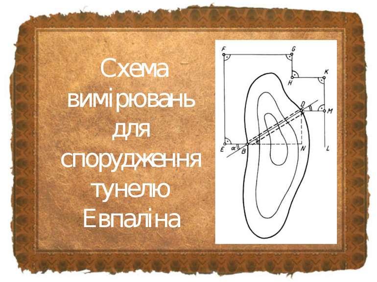 Схема вимірювань для спорудження тунелю Евпаліна
