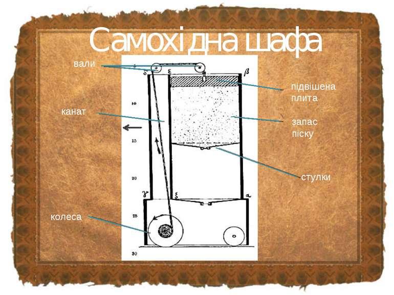 Самохідна шафа підвішена плита канат вали запас піску стулки колеса