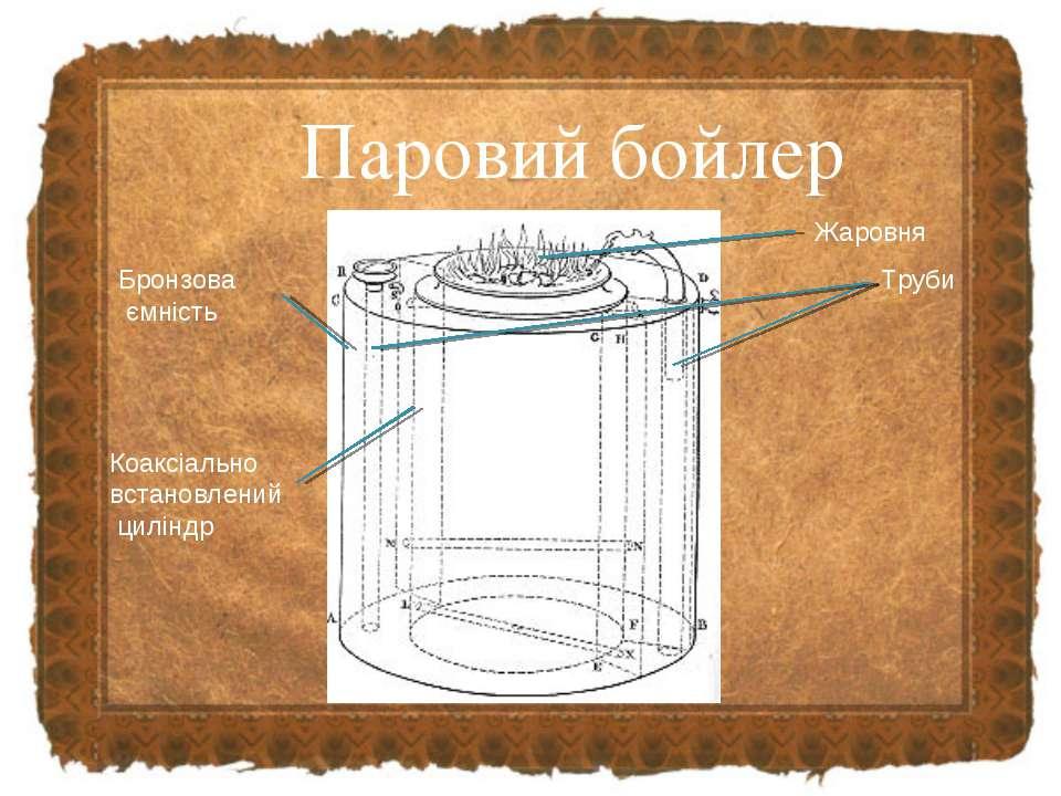 Паровий бойлер Бронзова ємність Жаровня Труби Коаксіально встановленийциліндр
