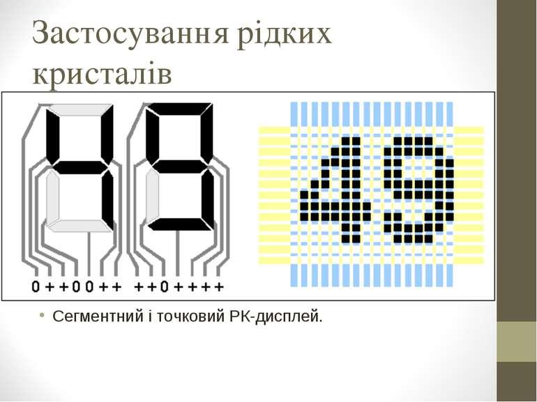 Застосування рідких кристалів Сегментний і точковий РК-дисплей.