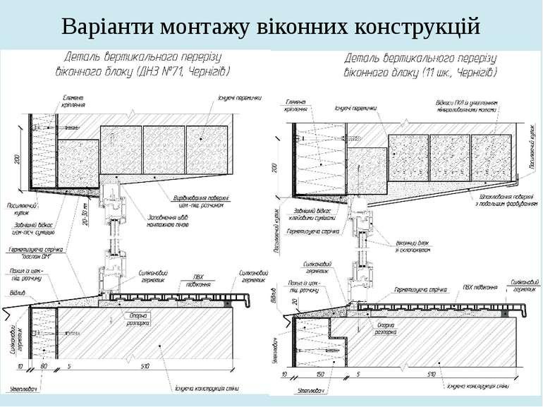 Варіанти монтажу віконних конструкцій